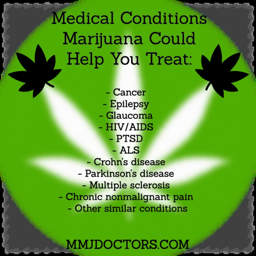 Medical Conditions Treatable by Cannabis