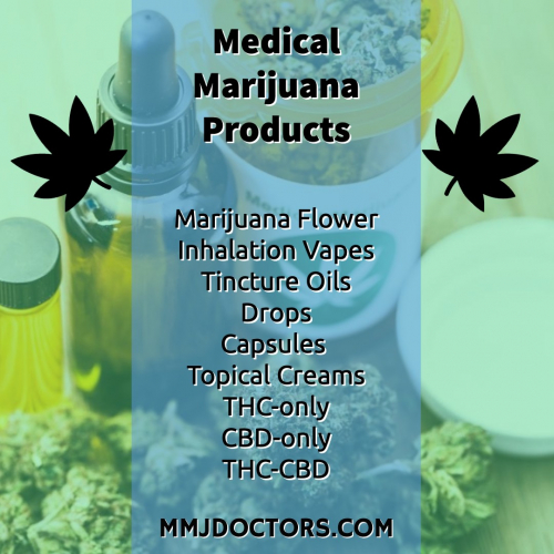Different forms of medical marijuana