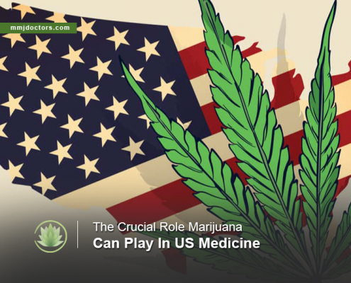Marijuana in US